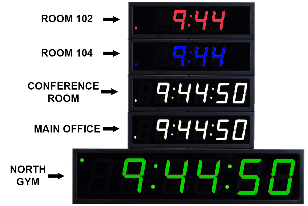 Network Clock Timers - Clock Mode