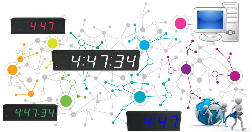 Synchronized Network Clocks